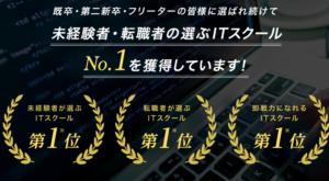 ネットビジョンアカデミー ランキング