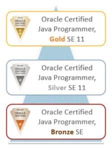 JavaSE認定資格の構造