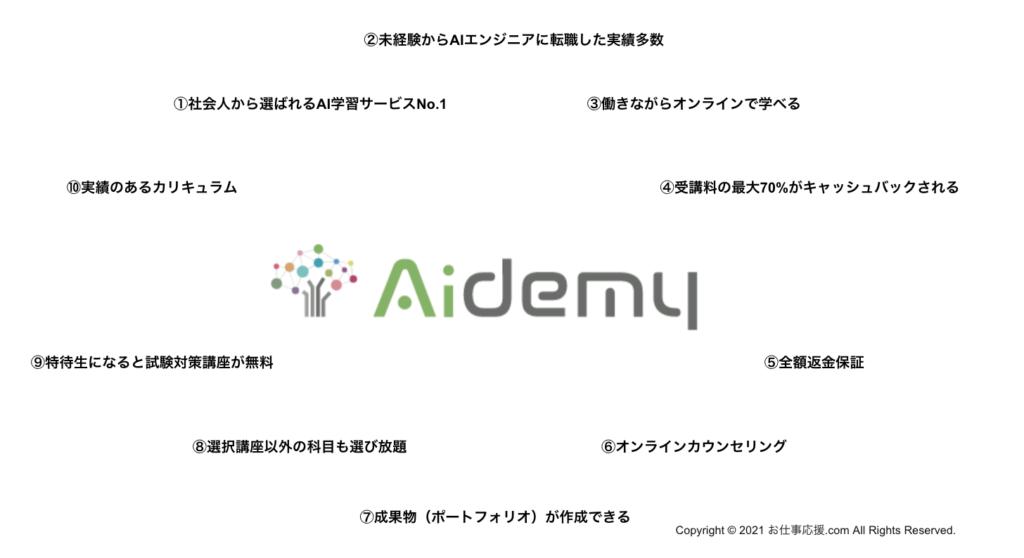 aidemy-10の特徴
