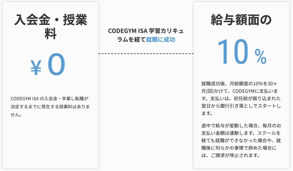 codegym-isaは高い