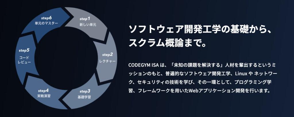 codegym-isa-学習内容