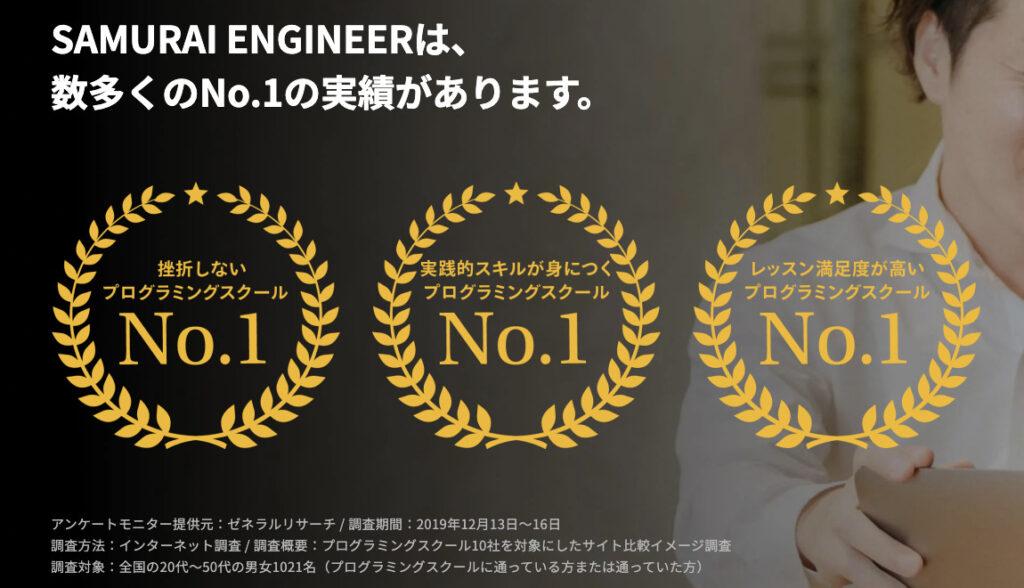侍エンジニアは実績No.1