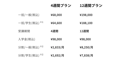 侍エンジニア-webデザインコース