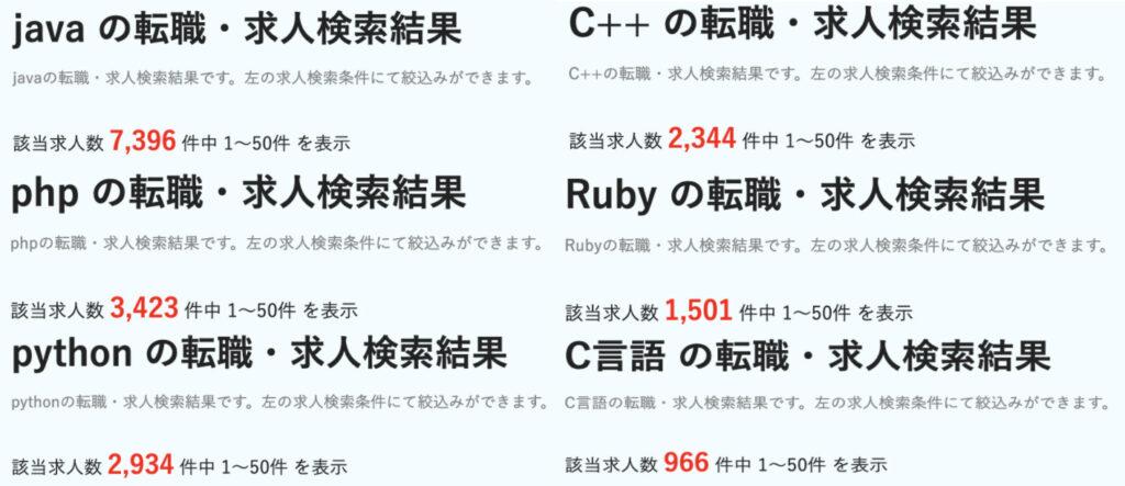 プログラミング言語の求人数