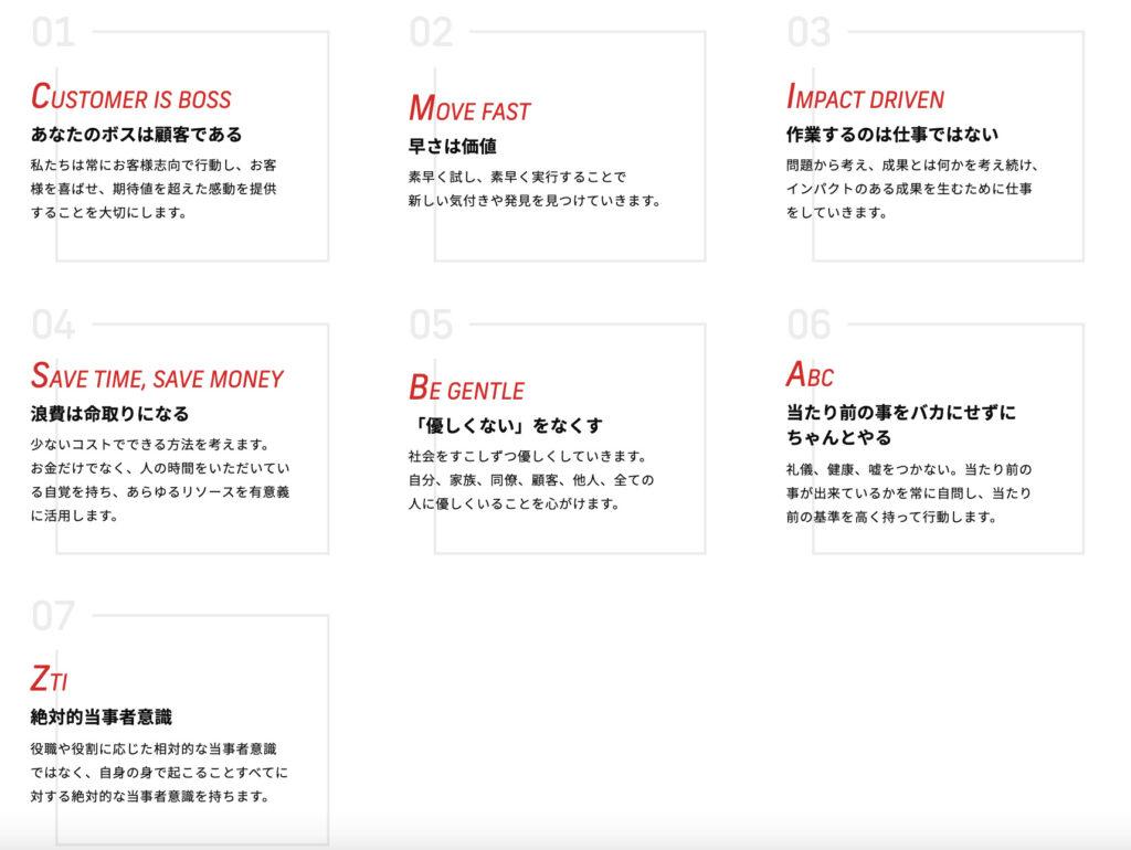 侍エンジニアの7つの行動指針