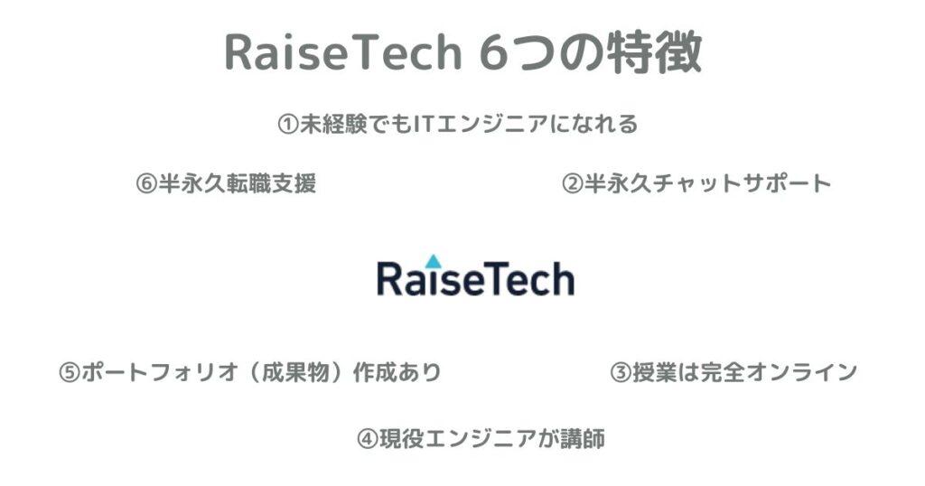 RaiseTech(レイズテック)6つの特徴